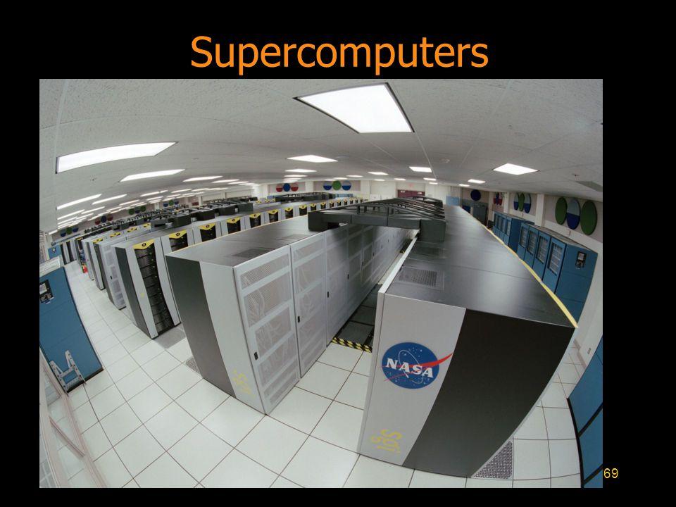 69 Supercomputers