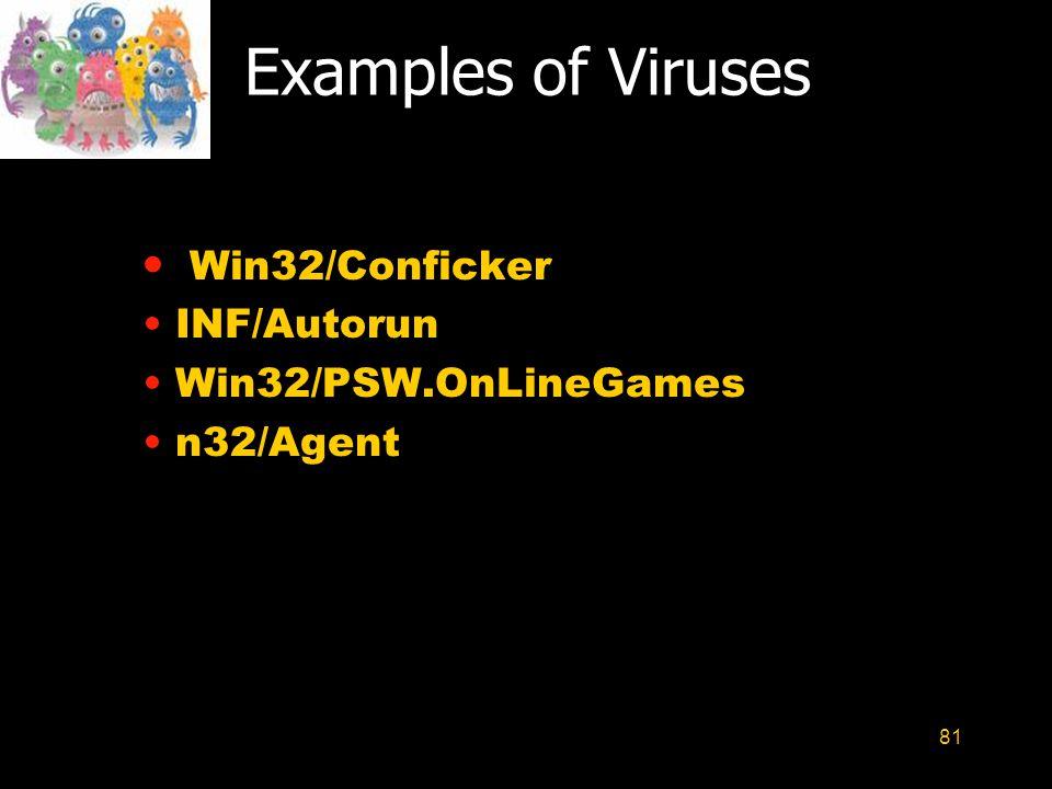 81 Examples of Viruses Win32/Conficker INF/Autorun Win32/PSW.OnLineGames n32/Agent