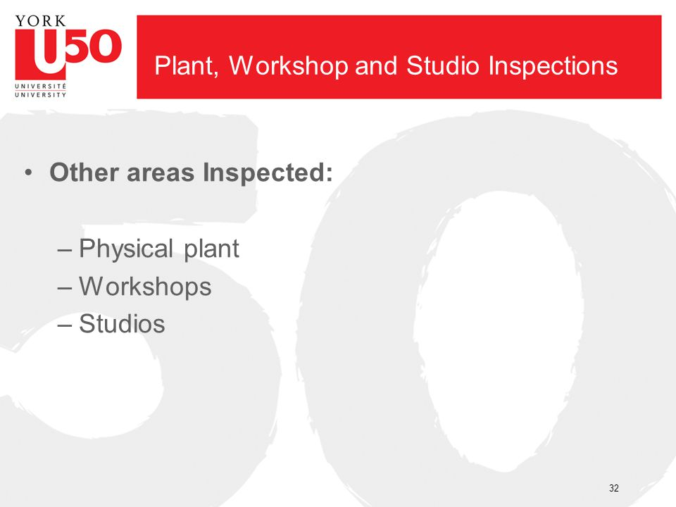 Plant, Workshop and Studio Inspections Other areas Inspected: –Physical plant –Workshops –Studios 32