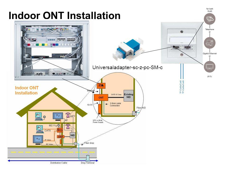 Indoor ONT Installation Universaladapter-sc-z-pc-SM-c