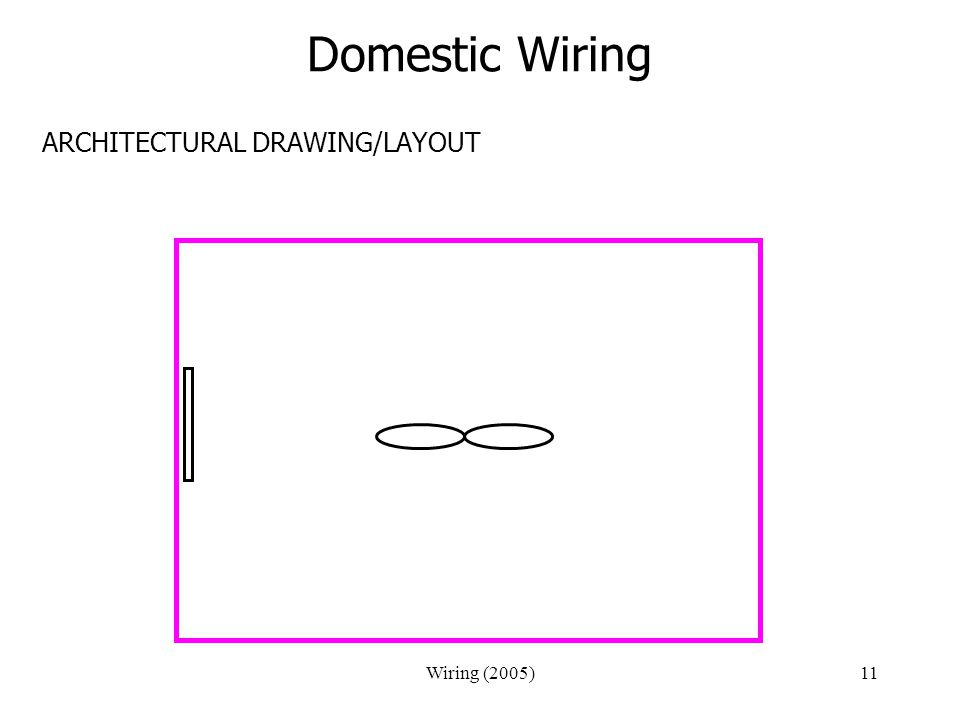Wiring (2005)11 Domestic Wiring ARCHITECTURAL DRAWING/LAYOUT
