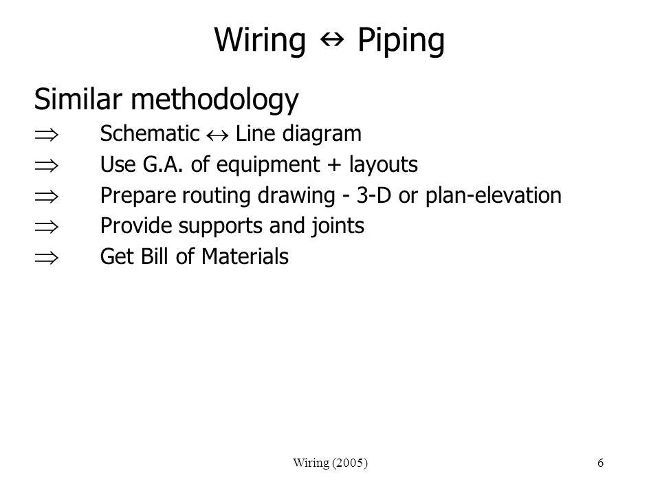 Wiring (2005)17 Summary Output of wiring diagrams: Cable sizes and lengths Routing – cable gallery, cable trench designs Relay room and cabinets Electrical panels and cabinets Switchgear Scope of supply Detailing for civil and mechanical works