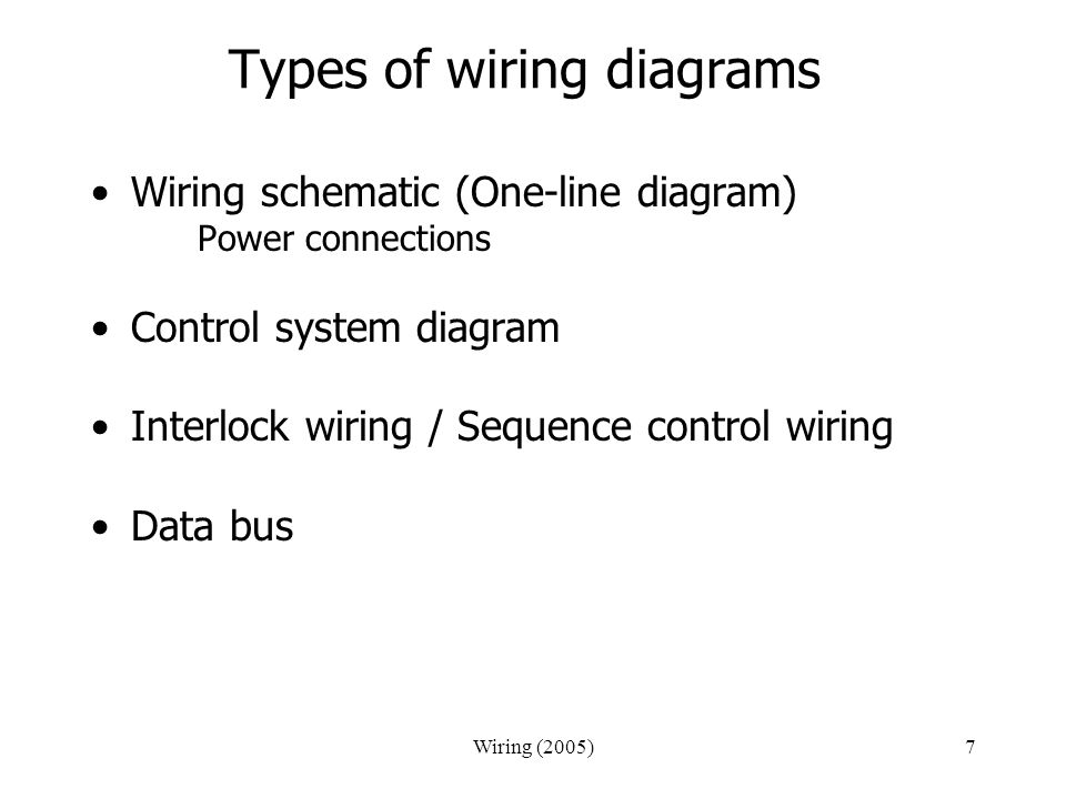 Wiring (2005)7 Types of wiring diagrams Wiring schematic (One-line diagram) Power connections Control system diagram Interlock wiring / Sequence contr