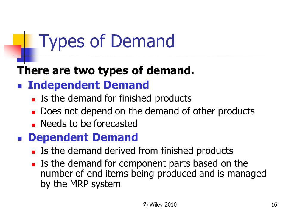 © Wiley 201016 Types of Demand There are two types of demand.