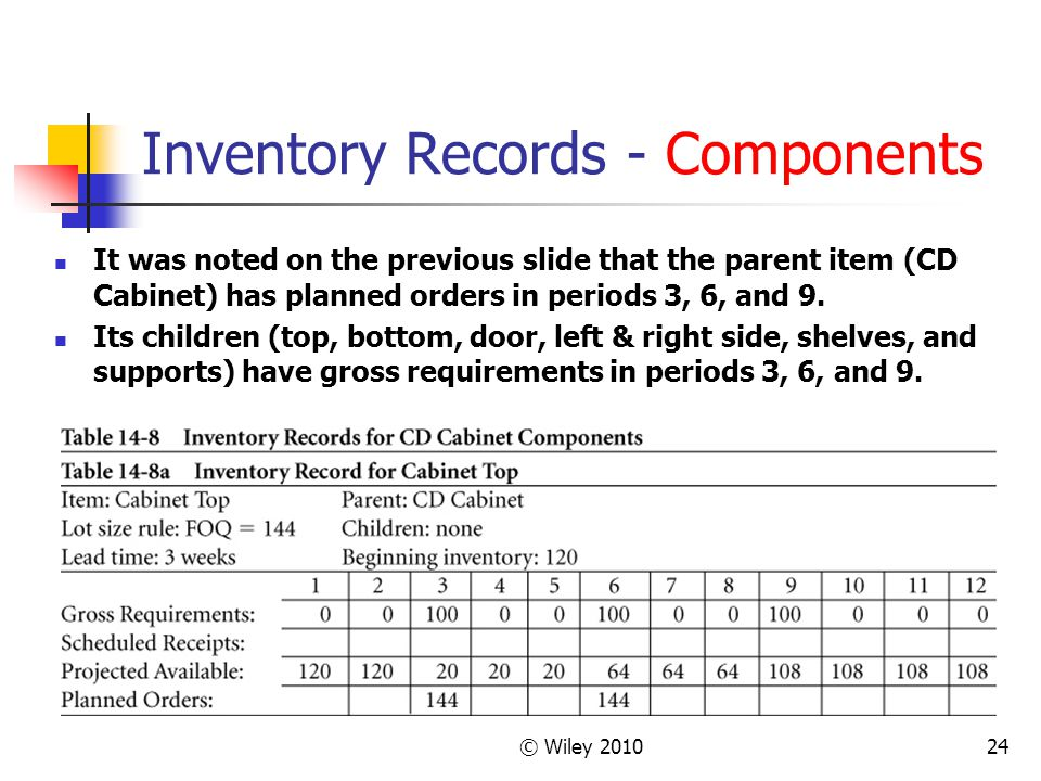 © Wiley 201024 Inventory Records - Components It was noted on the previous slide that the parent item (CD Cabinet) has planned orders in periods 3, 6, and 9.