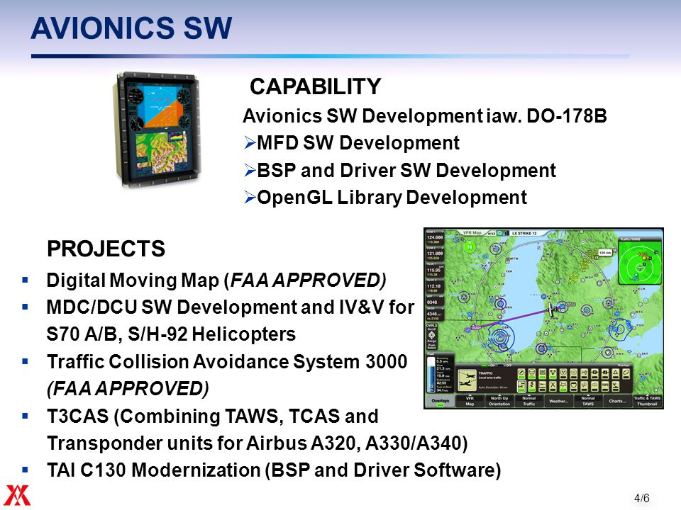 4/6 AVIONICS SW PROJECTS Digital Moving Map (FAA APPROVED) MDC/DCU SW Development and IV&V for S70 A/B, S/H-92 Helicopters Traffic Collision Avoidance System 3000 (FAA APPROVED) T3CAS (Combining TAWS, TCAS and Transponder units for Airbus A320, A330/A340) TAI C130 Modernization (BSP and Driver Software) CAPABILITY Avionics SW Development iaw.