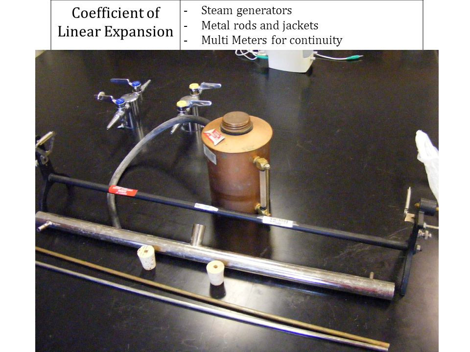 Coefficient of Linear Expansion - Steam generators - Metal rods and jackets - Multi Meters for continuity