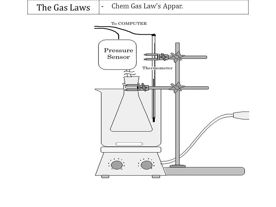 The Gas Laws - Chem Gas Laws Appar.