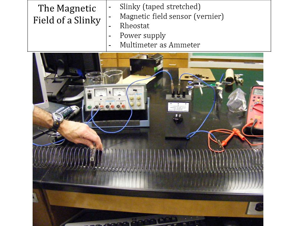 The Magnetic Field of a Slinky - Slinky (taped stretched) - Magnetic field sensor (vernier) - Rheostat - Power supply - Multimeter as Ammeter