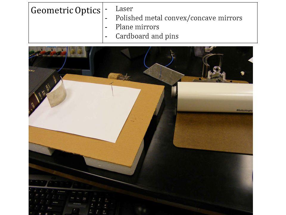 Geometric Optics - Laser - Polished metal convex/concave mirrors - Plane mirrors - Cardboard and pins