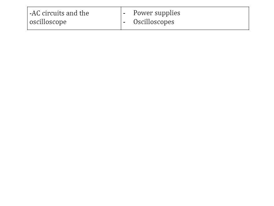 -AC circuits and the oscilloscope - Power supplies - Oscilloscopes