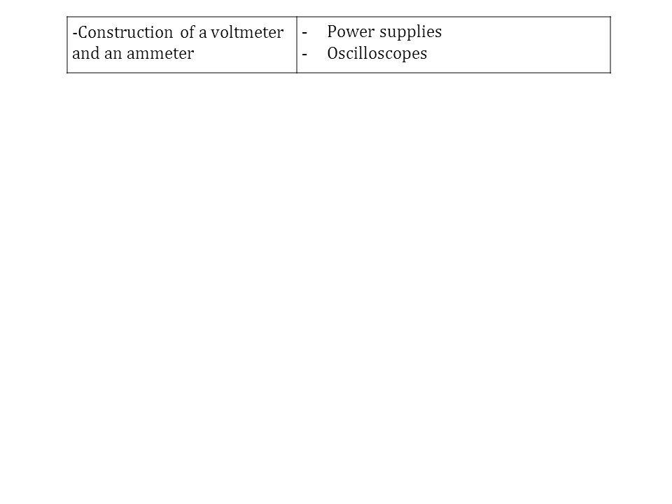 -Construction of a voltmeter and an ammeter - Power supplies - Oscilloscopes