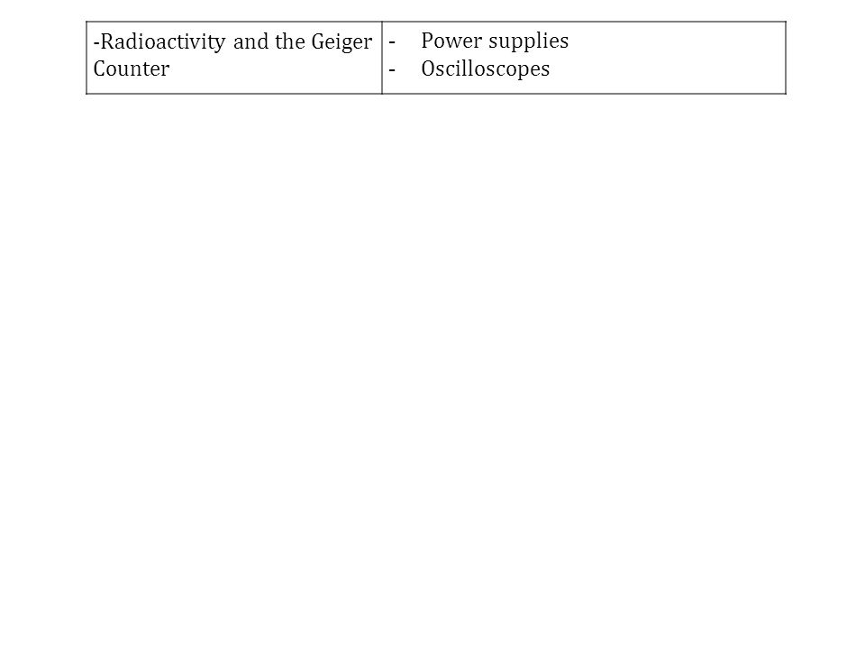 -Radioactivity and the Geiger Counter - Power supplies - Oscilloscopes