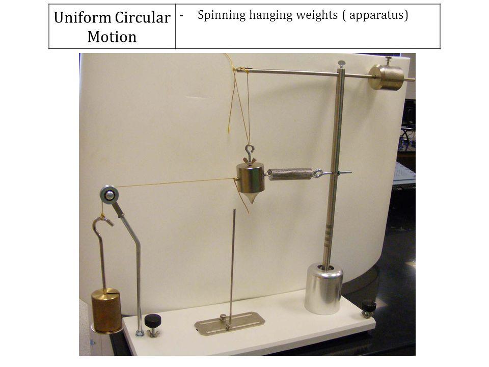 Uniform Circular Motion - Spinning hanging weights ( apparatus)