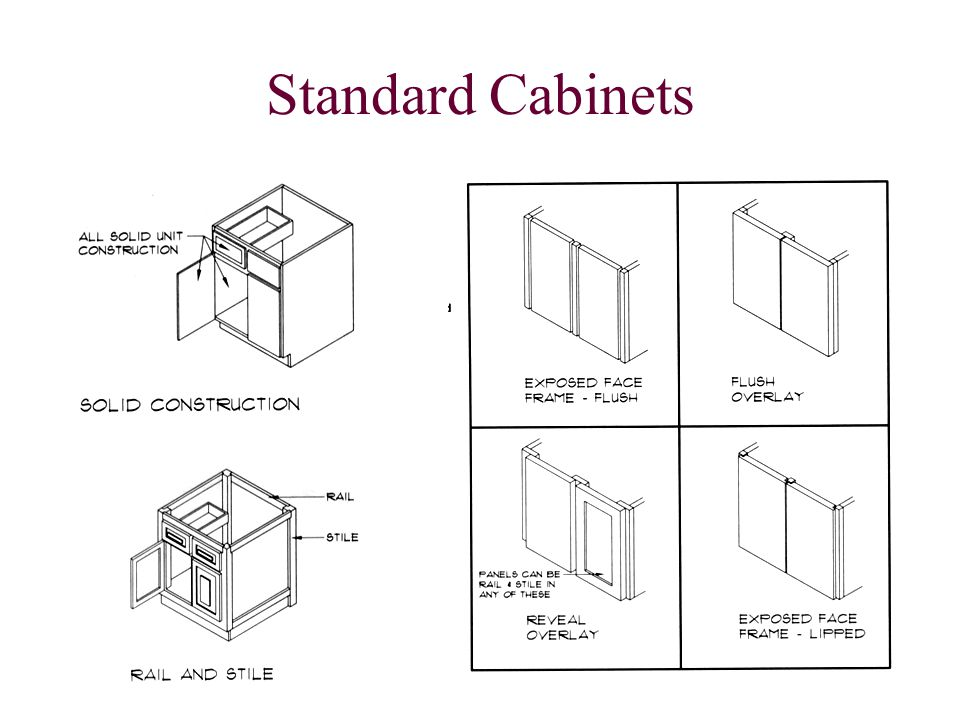 Standard Cabinets