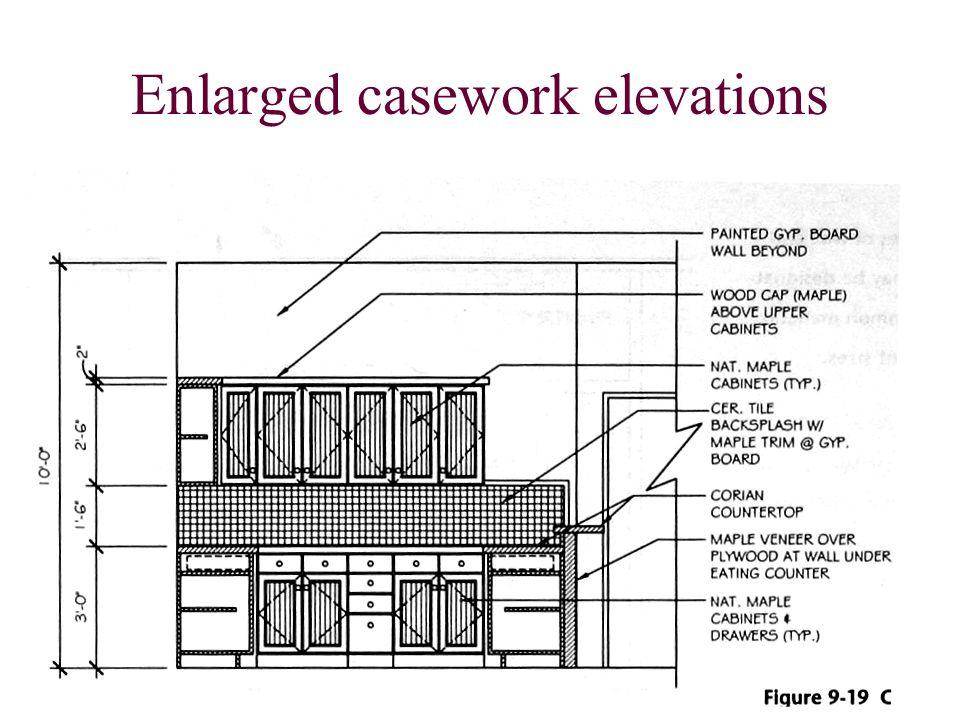 Enlarged casework elevations