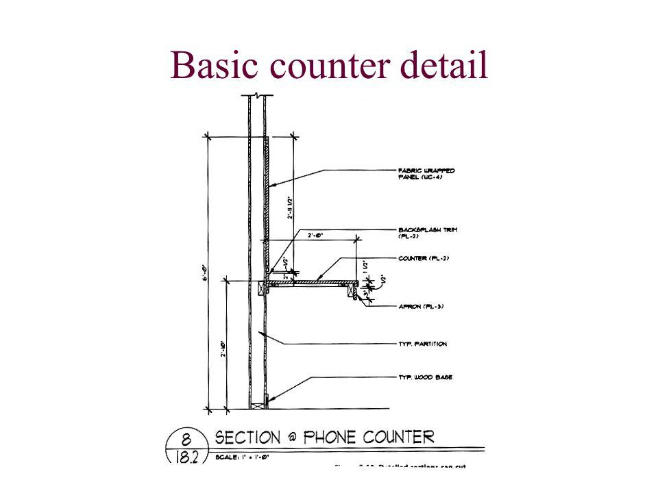 Basic counter detail
