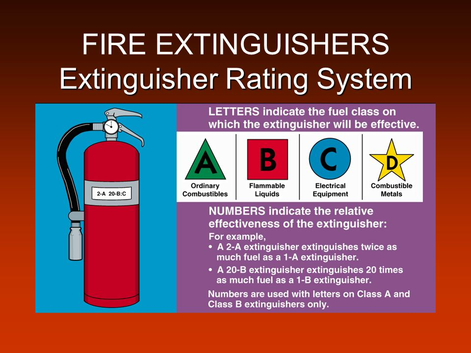 Extinguisher Rating System FIRE EXTINGUISHERS Extinguisher Rating System