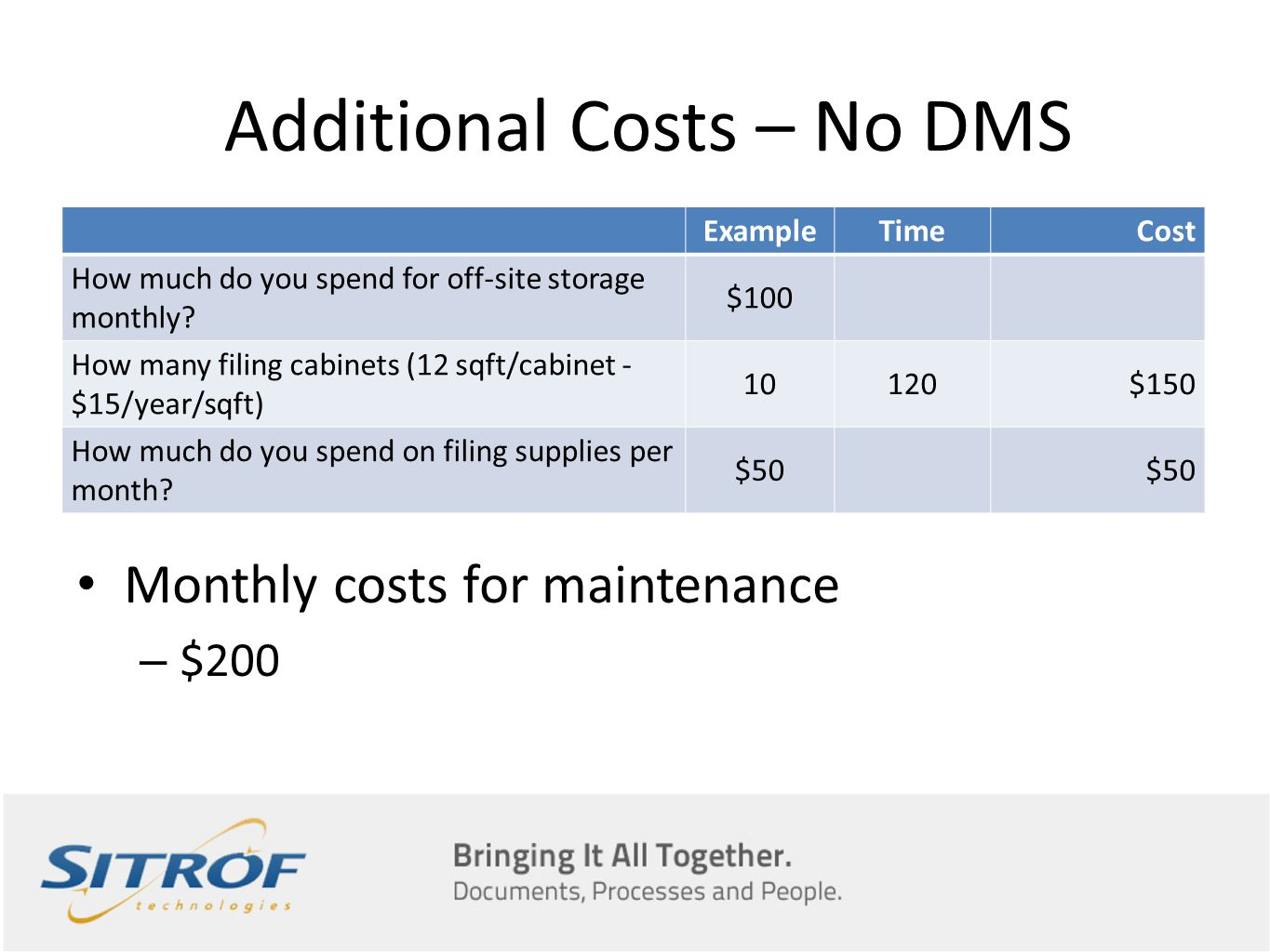 Additional Costs – No DMS ExampleTimeCost How much do you spend for off-site storage monthly.