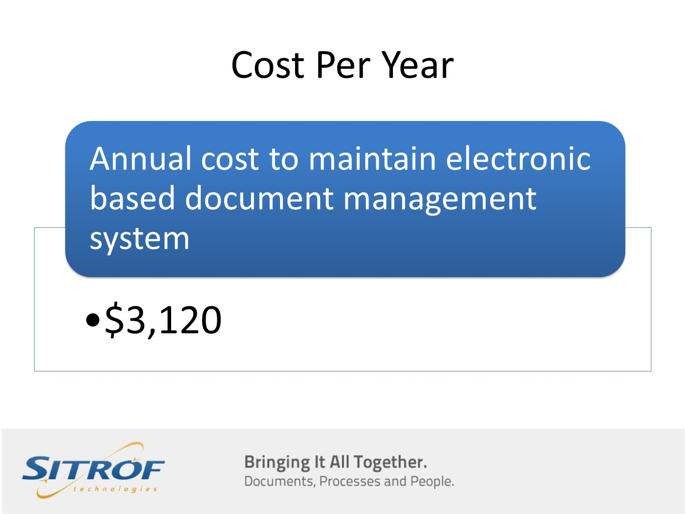 Cost Per Year $3,120 Annual cost to maintain electronic based document management system
