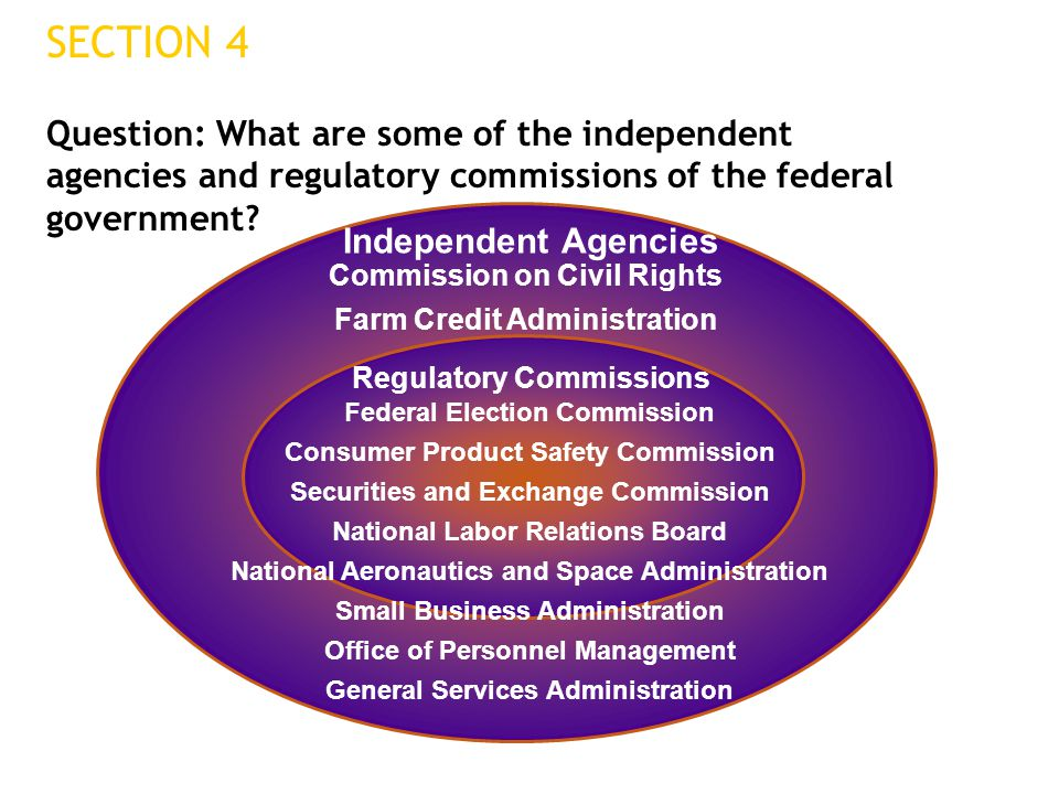 Question: What are some of the independent agencies and regulatory commissions of the federal government? SECTION 4 Commission on Civil Rights Farm Cr