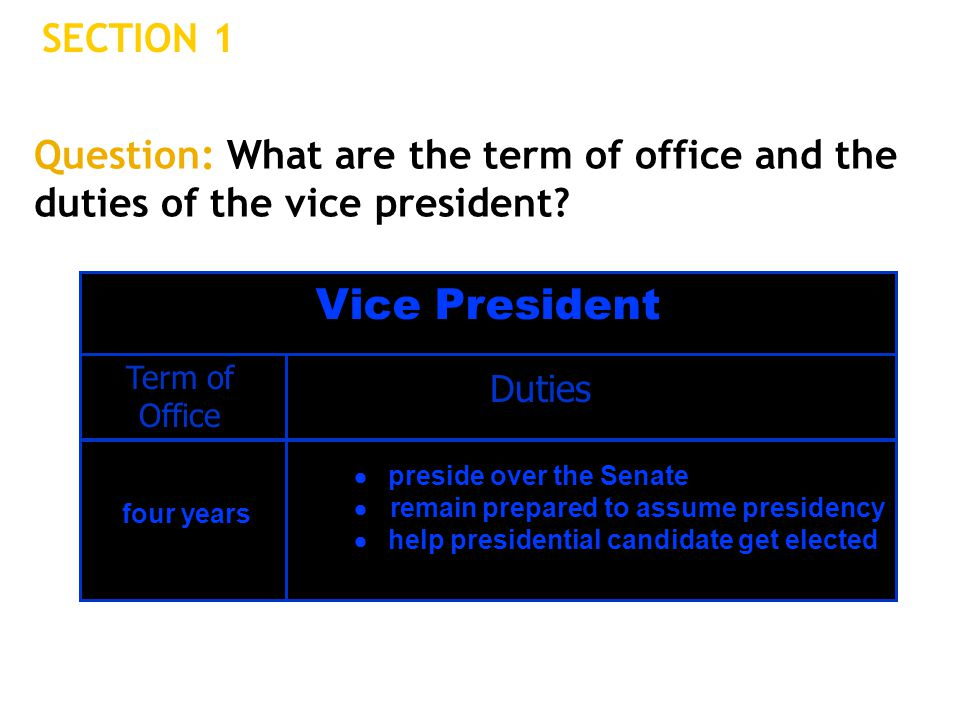 Question: What are the term of office and the duties of the vice president? four years SECTION 1 Vice President four years preside over the Senate rem
