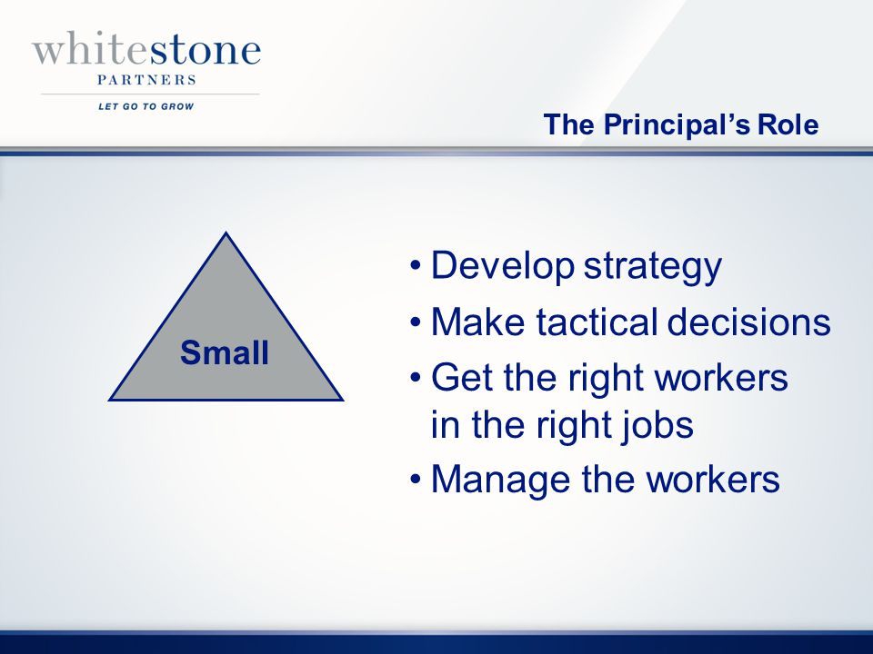 Micro Make tactical decisions Develop strategy Small The Principals Role Get the right workers in the right jobs Manage the workers