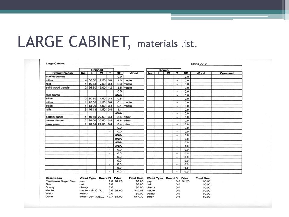 LARGE CABINET, materials list.