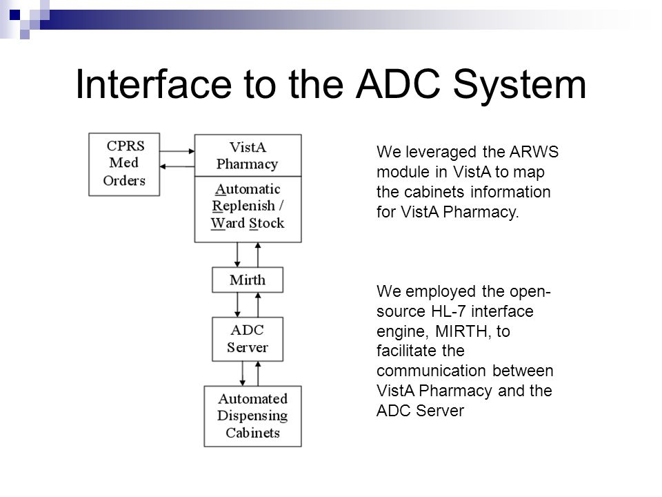 Interface to the ADC System We leveraged the ARWS module in VistA to map the cabinets information for VistA Pharmacy. We employed the open- source HL-