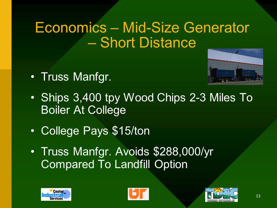 13 Economics – Mid-Size Generator – Short Distance Truss Manfgr. Ships 3,400 tpy Wood Chips 2-3 Miles To Boiler At College College Pays $15/ton Truss
