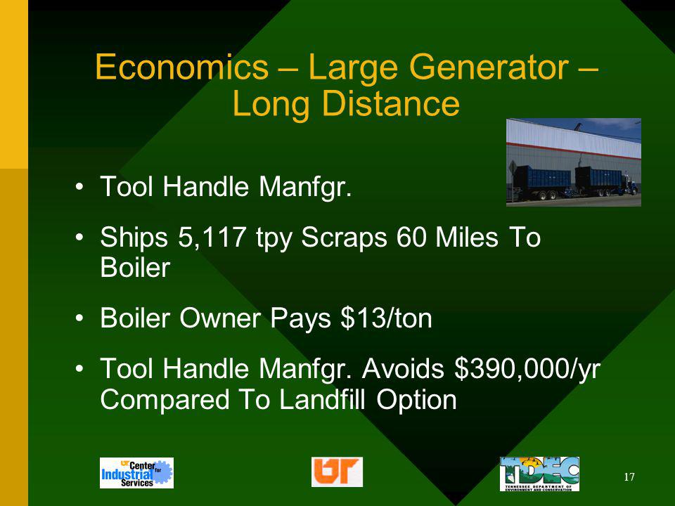 17 Economics – Large Generator – Long Distance Tool Handle Manfgr. Ships 5,117 tpy Scraps 60 Miles To Boiler Boiler Owner Pays $13/ton Tool Handle Man