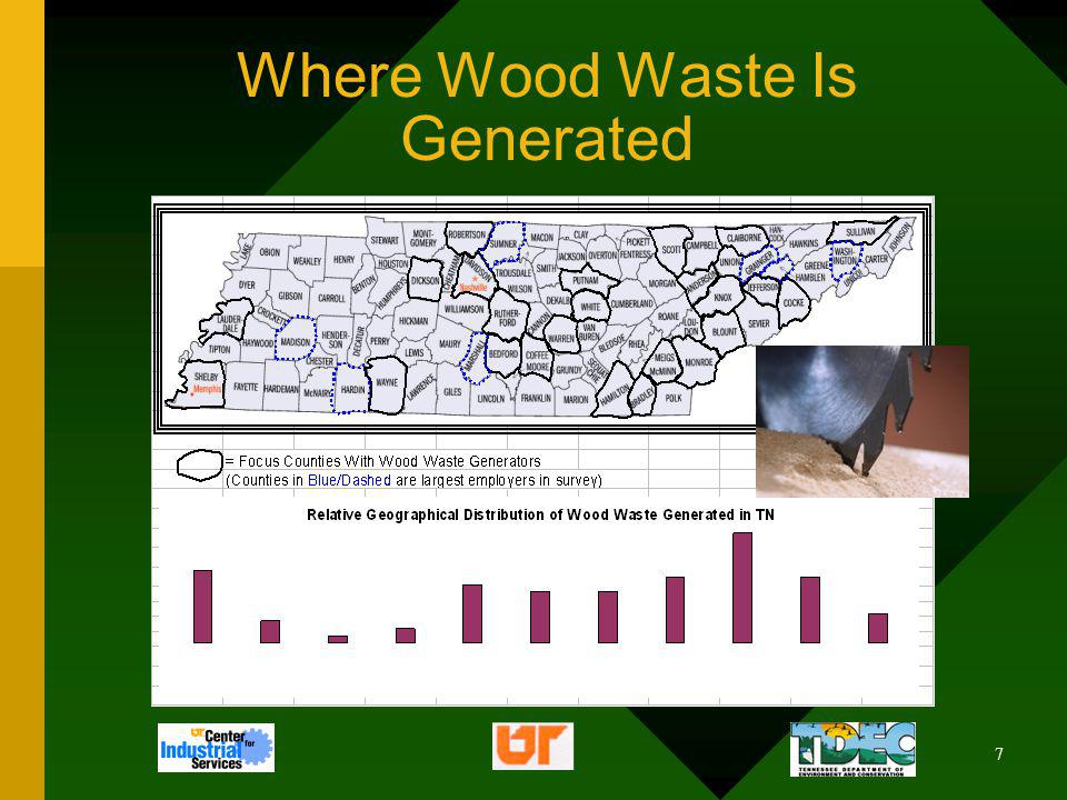 8 How Much Wood Waste Is Used Beneficially Potential Is 5,000,000 tpy –Better number is 4,000,000 (excluding TVA) Largest Users: –Boilers & Kilns In TN –Horse Bedding –Cattle Bedding –Boilers In Nearby States