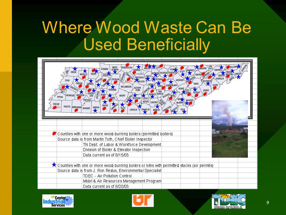 20 Summary TN industries produce 500,000 to 1,000,000 tons of wood waste annually Consumers of this wood waste have the potential to use as much as 5,000,000 tons annually Each consumer has a unique set of quality and cost parameters.