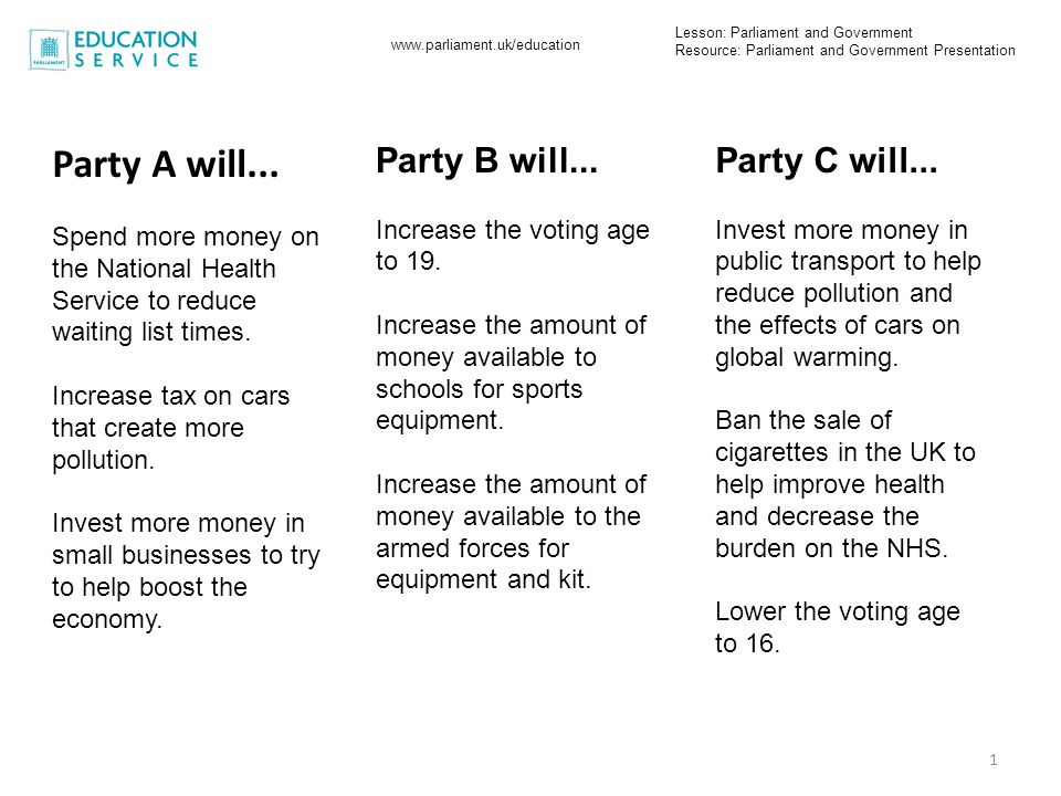 Lesson: Parliament and Government Resource: Parliament and Government Presentation www.parliament.uk/education Party A will... Spend more money on the