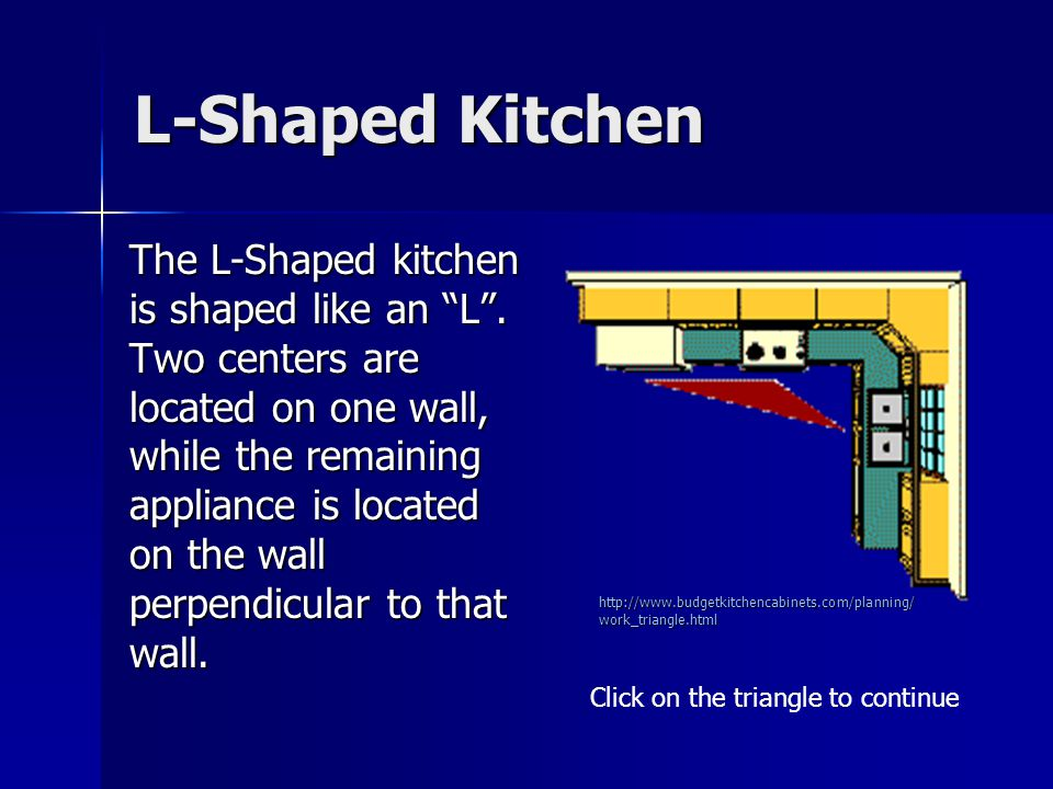 L-Shaped Kitchen The L-Shaped kitchen is shaped like an L. Two centers are located on one wall, while the remaining appliance is located on the wall p