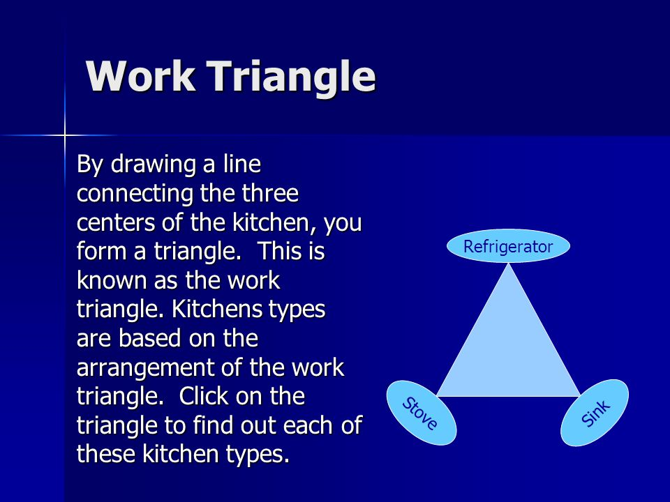 Work Triangle By drawing a line connecting the three centers of the kitchen, you form a triangle. This is known as the work triangle. Kitchens types a