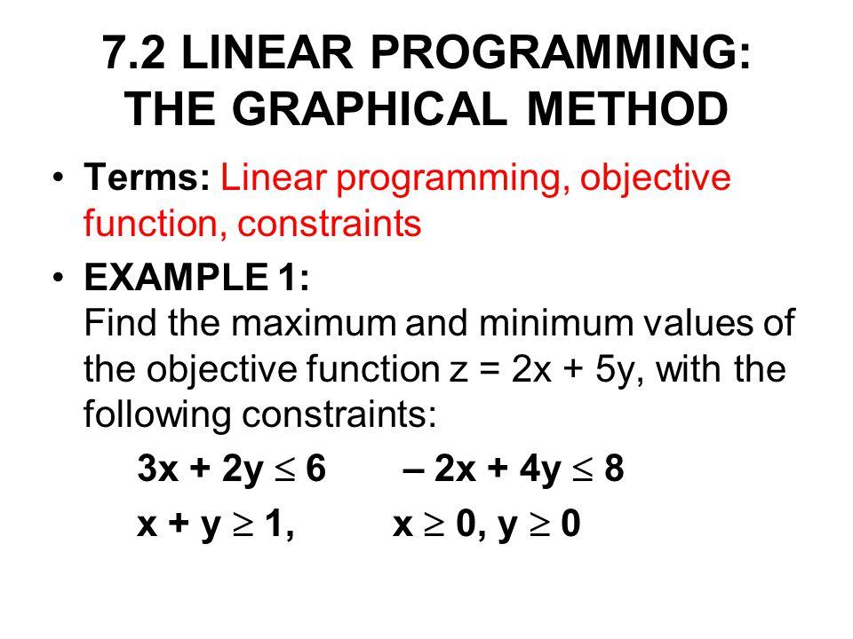Example of minimization problem: Minimizew = 8y 1 + 16y 2 Constraints: y 1 + 5y 2 9 2y 1 + 2y 2 10 y 1 0, y 2 0.