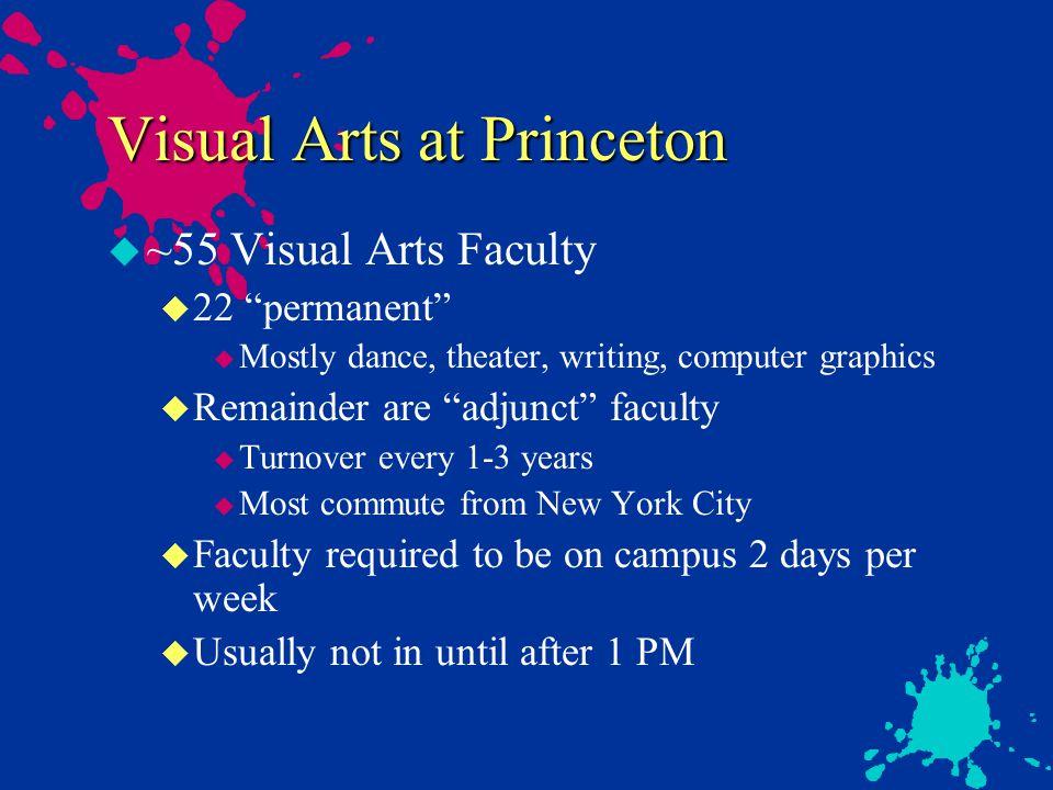 Visual Arts at Princeton u Painting and Drawing u Sculpture u Lithography u Photography u Printmaking u Ceramics u Video u Theater and Dance