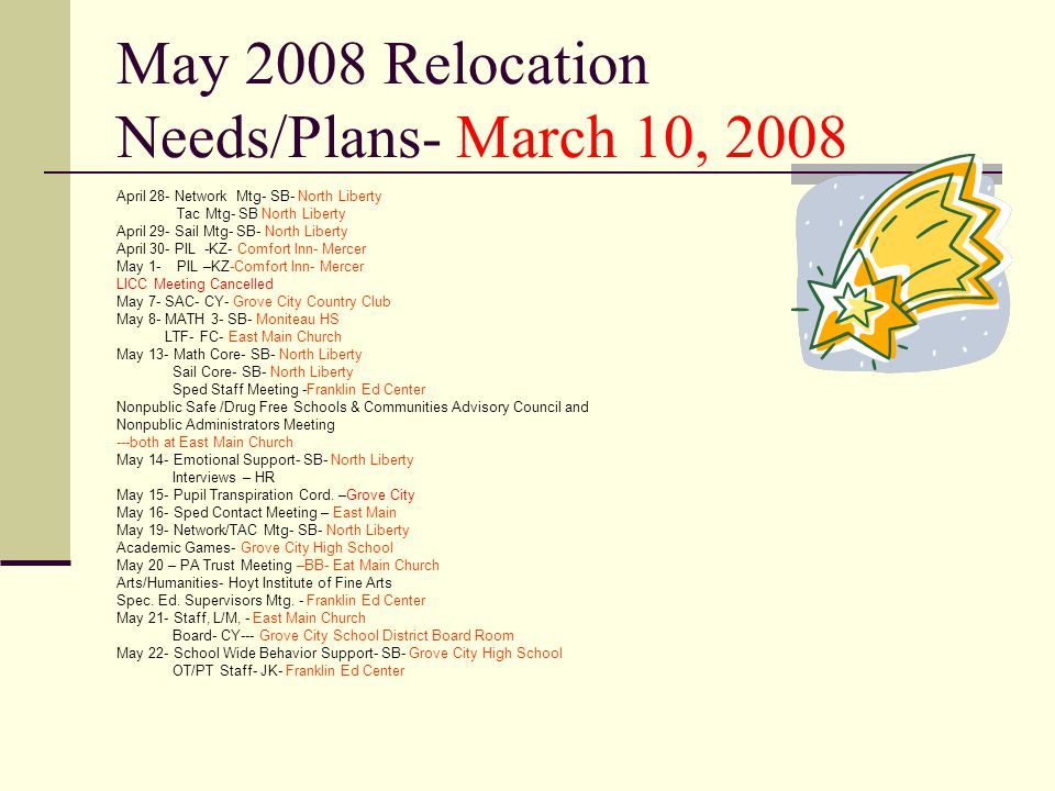 May 2008 Relocation Needs/Plans- March 10, 2008 April 28- Network Mtg- SB- North Liberty Tac Mtg- SB North Liberty April 29- Sail Mtg- SB- North Liberty April 30- PIL -KZ- Comfort Inn- Mercer May 1- PIL –KZ-Comfort Inn- Mercer LICC Meeting Cancelled May 7- SAC- CY- Grove City Country Club May 8- MATH 3- SB- Moniteau HS LTF- FC- East Main Church May 13- Math Core- SB- North Liberty Sail Core- SB- North Liberty Sped Staff Meeting -Franklin Ed Center Nonpublic Safe /Drug Free Schools & Communities Advisory Council and Nonpublic Administrators Meeting ---both at East Main Church May 14- Emotional Support- SB- North Liberty Interviews – HR May 15- Pupil Transpiration Cord.