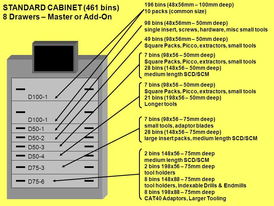98 bins (48x56mm – 50mm deep) single insert, screws, hardware, misc small tools 196 bins (48x56mm – 100mm deep) 10 packs (common size) 49 bins (98x56mm – 50mm deep) Square Packs, Picco, extractors, small tools 7 bins (98x56 – 50mm deep) Square Packs, Picco, extractors, small tools 28 bins (148x56 – 50mm deep) medium length SCD/SCM 7 bins (98x56 – 75mm deep) small tools, adaptor blades 28 bins (148x56 – 75mm deep) large insert packs, medium length SCD/SCM 2 bins 148x56 – 75mm deep medium length SCD/SCM 2 bins 198x56 – 75mm deep tool holders 8 bins 148x88 – 75mm deep tool holders, Indexable Drills & Endmills 8 bins 198x88 – 75mm deep CAT40 Adaptors, Larger Tooling D100-1 D50-1 D50-2 D50-3 D75-3 D75-6 STANDARD CABINET (461 bins) 8 Drawers – Master or Add-On D50-4 7 bins (98x56 – 50mm deep) Square Packs, Picco, extractors, small tools 21 bins (198x56 – 50mm deep) Longer tools