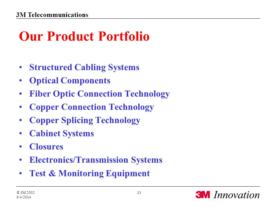 3M Telecommunications © 3M 2002 6/4/2014 13 Our Product Portfolio Structured Cabling Systems Optical Components Fiber Optic Connection Technology Copp