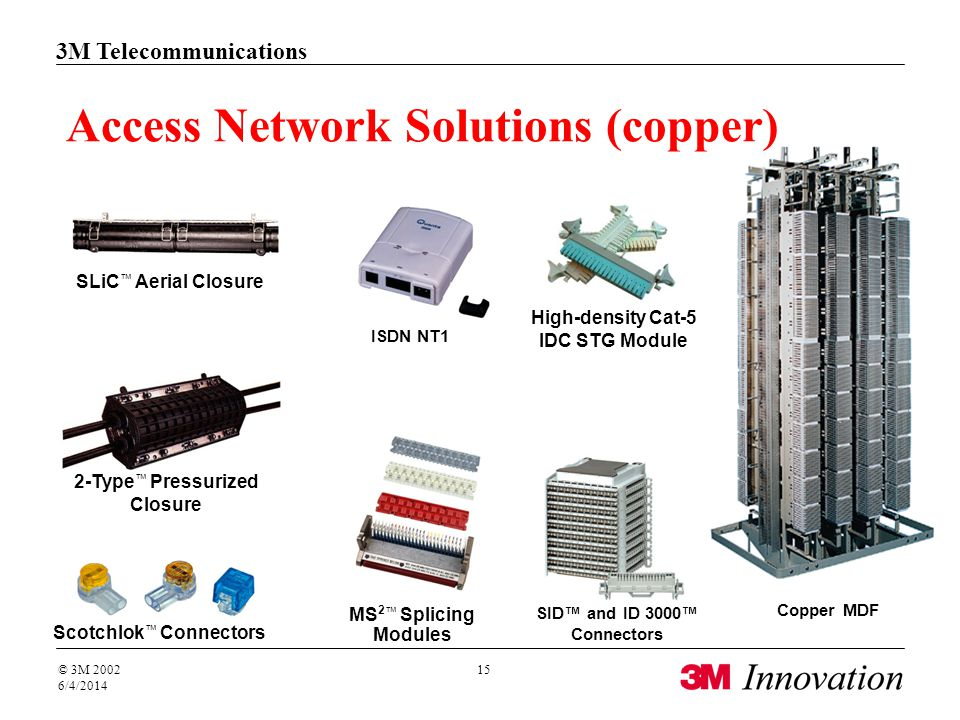 3M Telecommunications © 3M 2002 6/4/2014 15 Scotchlok Connectors MS 2 Splicing Modules 2-Type Pressurized Closure ISDN NT1 Copper MDF SLiC Aerial Closure SID and ID 3000 Connectors High-density Cat-5 IDC STG Module Access Network Solutions (copper)
