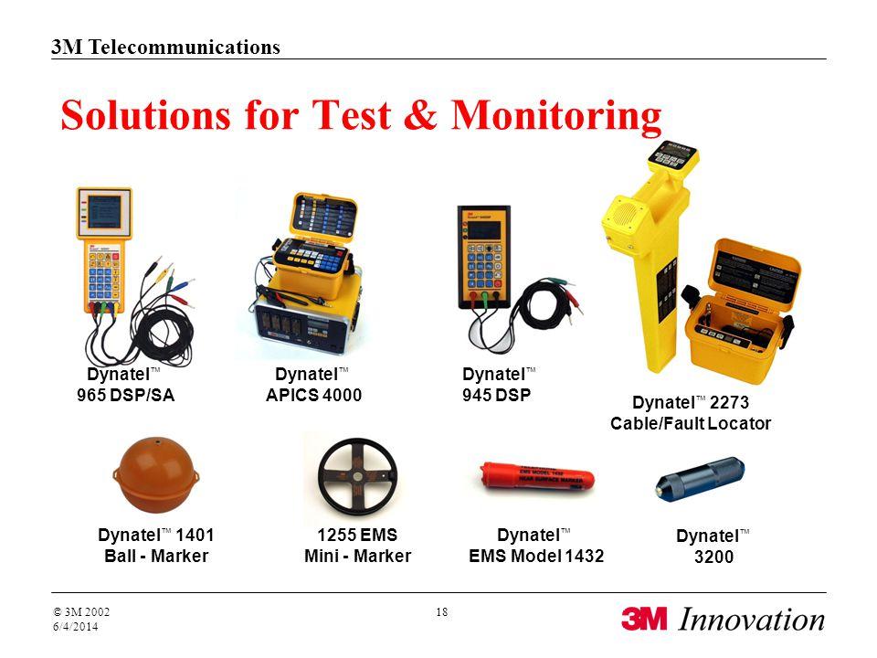 3M Telecommunications © 3M 2002 6/4/2014 18 Solutions for Test & Monitoring Dynatel APICS 4000 Dynatel 965 DSP/SA Dynatel 945 DSP Dynatel 1401 Ball -