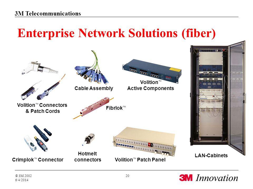 3M Telecommunications © 3M 2002 6/4/2014 20 Enterprise Network Solutions (fiber) Hotmelt connectors Crimplok Connector Cable Assembly Volition Connect