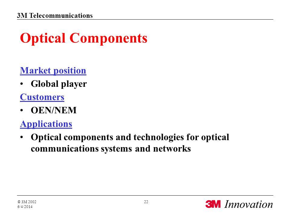 3M Telecommunications © 3M 2002 6/4/2014 22 Optical Components Market position Global player Customers OEN/NEM Applications Optical components and tec