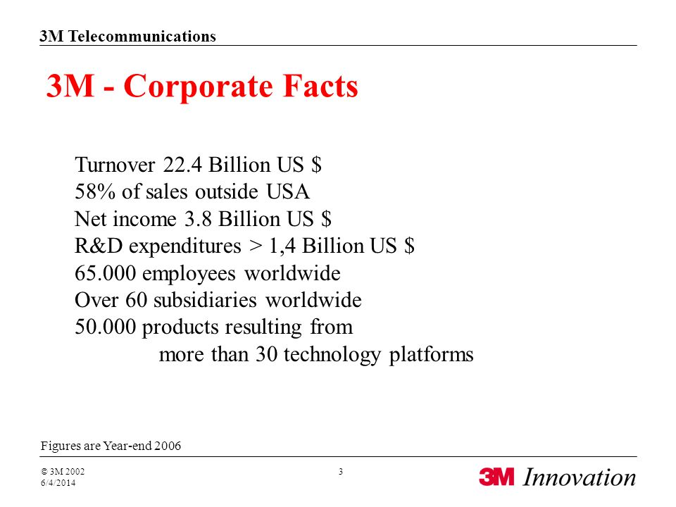 3M Telecommunications © 3M 2002 6/4/2014 3 3M - Corporate Facts Figures are Year-end 2006 Turnover 22.4 Billion US $ 58% of sales outside USA Net income 3.8 Billion US $ R&D expenditures > 1,4 Billion US $ 65.000 employees worldwide Over 60 subsidiaries worldwide 50.000 products resulting from more than 30 technology platforms