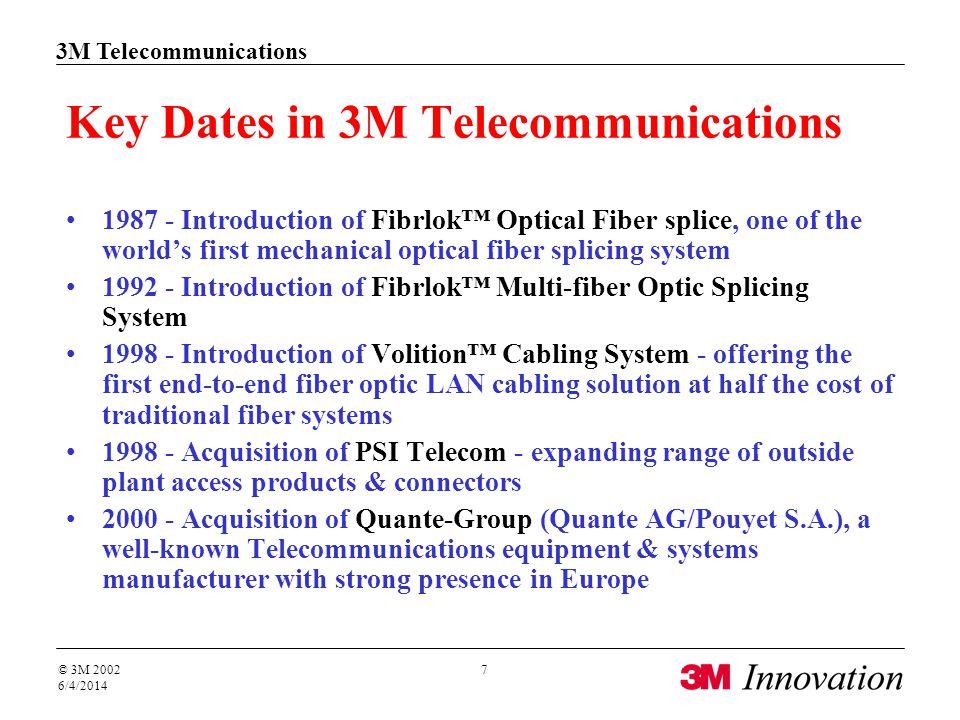 3M Telecommunications © 3M 2002 6/4/2014 7 Key Dates in 3M Telecommunications 1987 - Introduction of Fibrlok Optical Fiber splice, one of the worlds f