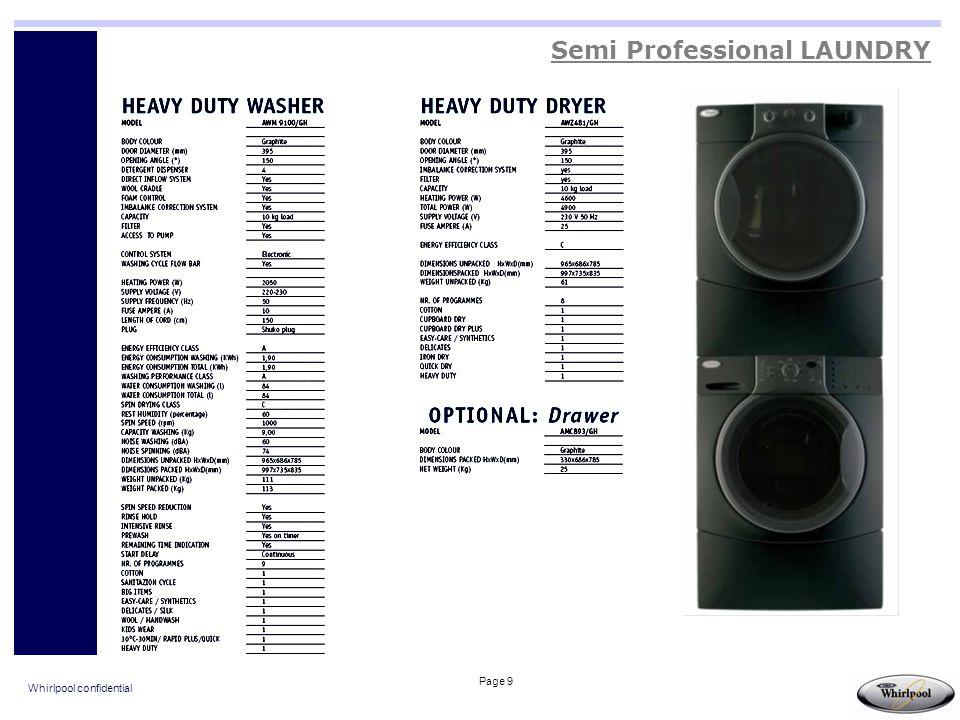 Whirlpool confidential Page 20 Semi Professional GLASS DOOR REFRIGERATORS