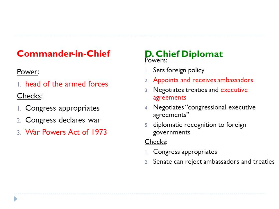 Commander-in-Chief D. Chief Diplomat Power: 1. head of the armed forces Checks: 1. Congress appropriates 2. Congress declares war 3. War Powers Act of