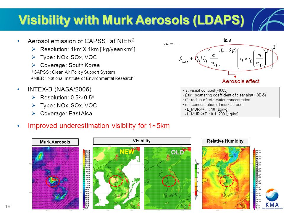 16 Visibility with Murk Aerosols (LDAPS) Aerosol emission of CAPSS 1 at NIER 2 Resolution : 1km X 1km [ kg/year/km 2 ] Type : NOx, SOx, VOC Coverage :
